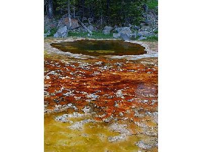 Photo Thermal Pools Travel